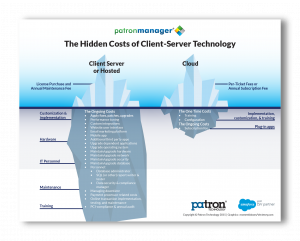 The Hidden Costs of Client-Server Technology